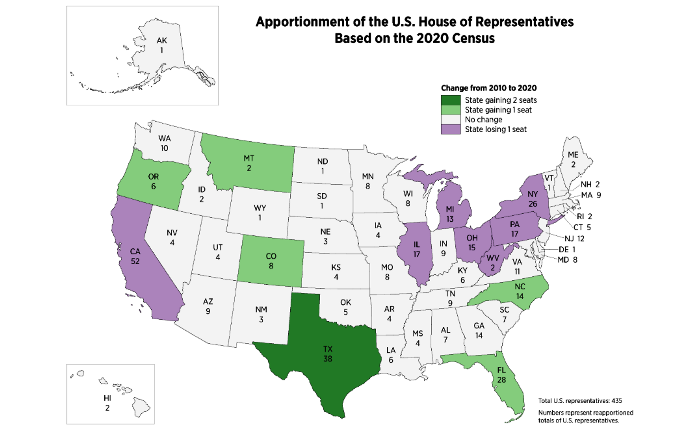 Southern and Western US States Gain House Seats in Census Count